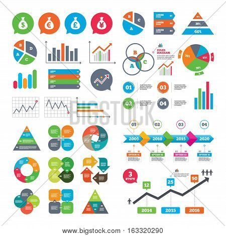 Business charts. Growth graph. Money bag icons. Dollar, Euro, Pound and Yen symbols. USD, EUR, GBP and JPY currency signs. Market report presentation. Vector