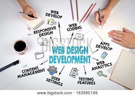 Web Design and Development concept. The meeting at the white office table.