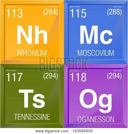 4 new elements ( Nihonium, Moscovium, Tennessine, Oganesson ) of Periodic Table of Elements in square frames with color background. Included on November 28, 2016 by the International Union of Pure and Applied Chemistry
