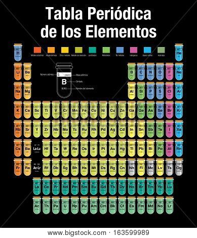 TABLA PERIODICA DE LOS ELEMENTOS -Periodic Table of Elements in Spanish language- consisting of test tubes with the names and number of each element in black background with the 4 new elements ( Nihonium, Moscovium, Tennessine, Oganesson ) included on Nov