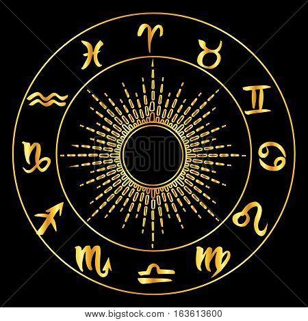 Zodiac Signs Circle