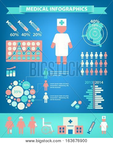 Vector set of medical infographics. Charts, doctor, icons hospital healthcare