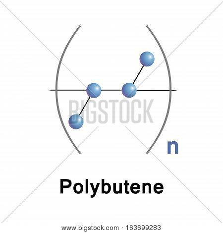 Polybutene and polyisobutylene are liquid oligomers widely used as plasticizers for high-molecular weight polymers, such as polyethylene, and as carriers and lubricants.
