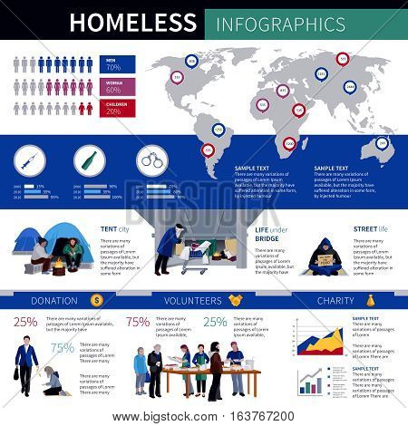 Homeless infographics with statistic of proportion growth of homeless men women and children in world society flat vector illustration