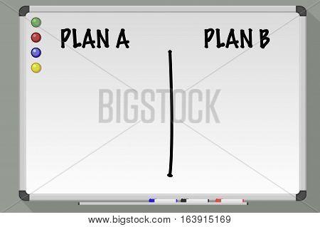 Plan A Or B