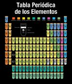 TABLA PERIODICA DE LOS ELEMENTOS -Periodic Table of Elements in Spanish language- consisting of test tubes with the names and number of each element in black background with the 4 new elements ( Nihonium, Moscovium, Tennessine, Oganesson ) included on Nov poster