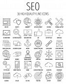 SEO icons. Internet and development signs. Web site, keyword, anchor, SMM, technical support, video marketing and other things. Line art vector illustration. poster
