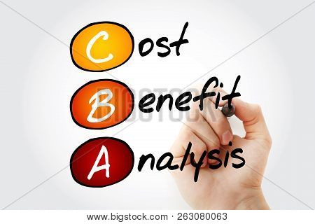 Cba - Cost-benefit Analysis, Acronym Business Concept Background