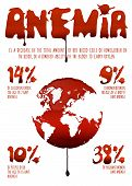 Anemia infographic poster with blood spot lettering in portrait format. Editable vector illustration in dark red colors isolated on white background. Medical, healthcare and educational concept. poster