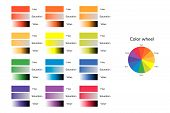 illustration of color circle, hue, saturation, value, infographics poster
