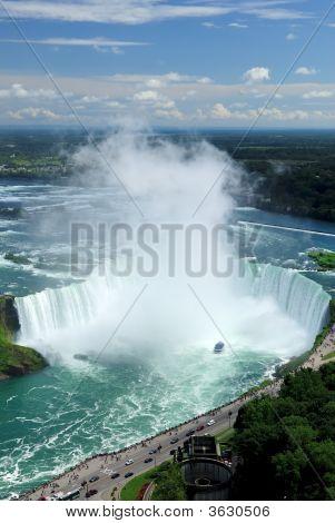 Horseshoe Falls, Niagara Ontario