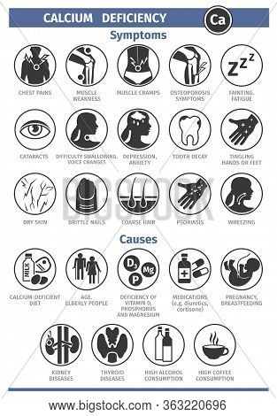 Symptoms And Causes Of Calcium Deficiency.icon Set. Template For Use In Medical Agitation. Vector Il