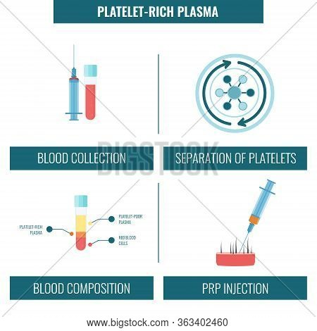 Prp Hair Treatment Stages Medical Infographics Poster