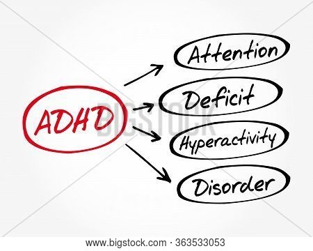 Adhd - Attention Deficit Hyperactivity Disorder Acronym, Health Concept Background