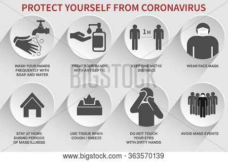 Coronavirus Preventive Signs. Basic Protective Measures Against The New Coronavirus. Coronavirus Adv