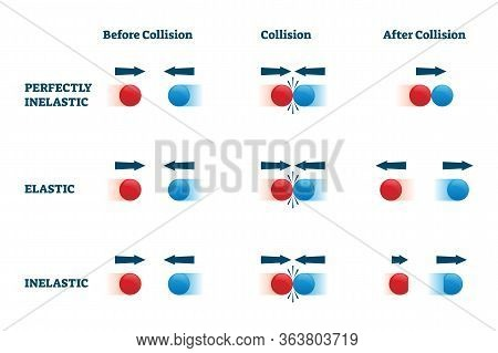 Collisions Vector Vector Photo Free Trial Bigstock