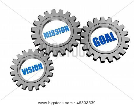 Vision, Mission, Goal In Silver Grey Gears