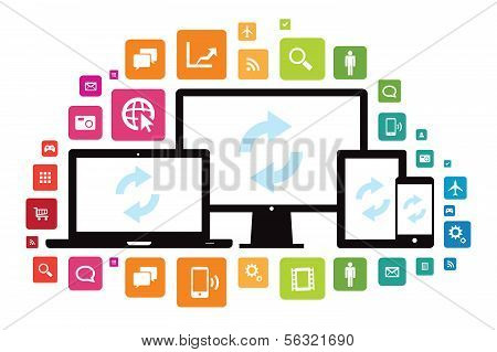 Laptop Desktop Tablet Smartphone App Cloud Sync