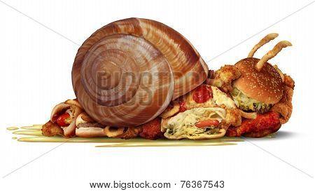 Sluggish Diet
