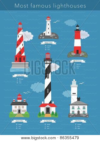 Real lighthouses vector infographics