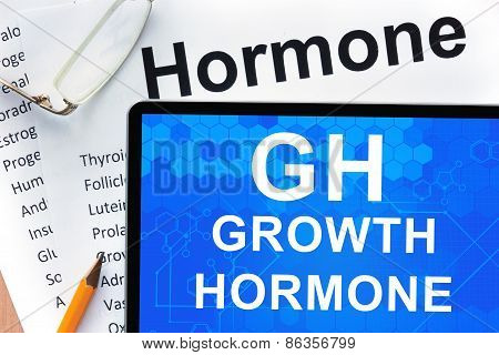 Papers with hormones list and tablet  with words growth hormone (GH).