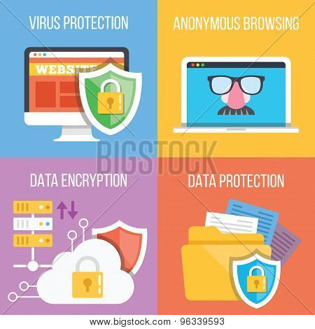 Virus protection, anonymous browsing, data encryption, data protection concepts