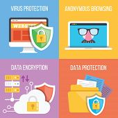 Virus protection, anonymous browsing, data encryption, data protection concepts. Set of four trendy flat illustrations. Flat design concepts for web banners, web sites, etc. Vector illustrations poster