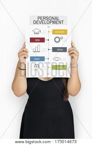 Success Progress Personal Development Skills