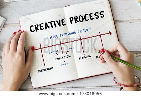 Workflow Be Creative Process Icon