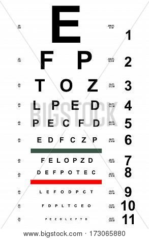 Chart Test table with letters for eye examination. Eye chart test for ophthalmologist doctor