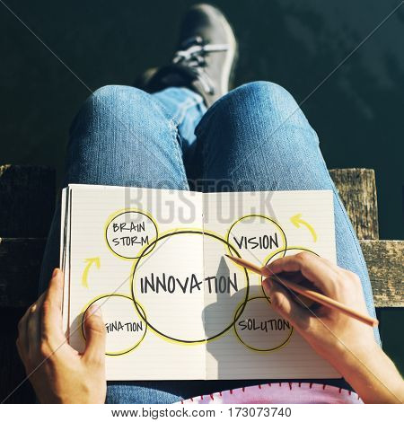 Innovation Success Ideas Solution