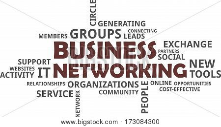 A word cloud of business networking related items