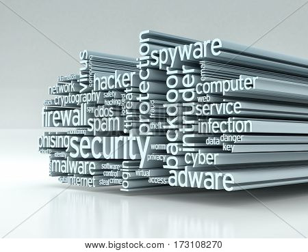 Concept Of Computer Security