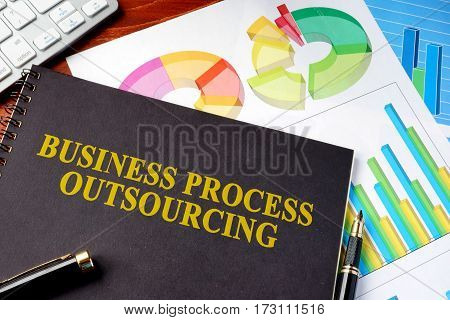 Book with title Business Process Outsourcing BPO.