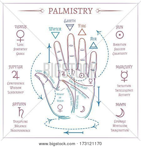 Colorful palmistry design. Vector open hand and isoteric sign isolated on white