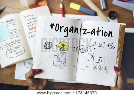Organization Company Ideas Business Collaboration