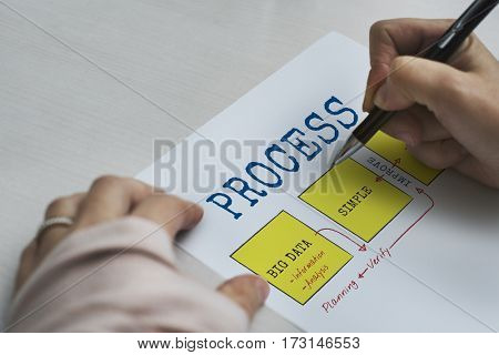 Process Chart Diagram Management Quality Icon