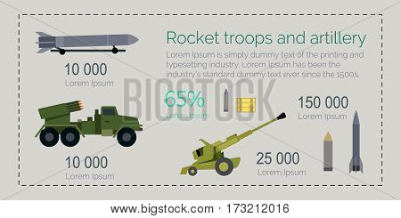 Rocket troops and artillery infographics. Ballistic missile, reactive artillery system, long-range howitzer, cannon shell, ammunition flat vector illustration. Army power and armament strength concept