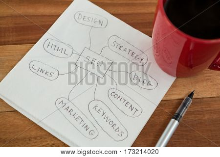 Close-up of coffee mug and business strategy plan on table in office