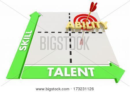 Skill Talent Ability Expertise Experience Matrix 3d Illustration