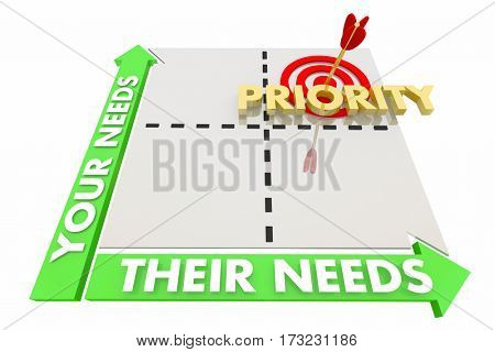 Your Their Needs Matrix Common Different Goals Priorties 3d Illustration