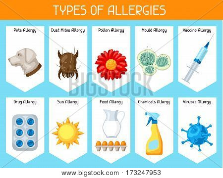 Types of allergies. Background with allergens and symbols. Vector illustration for medical websites advertising medications.