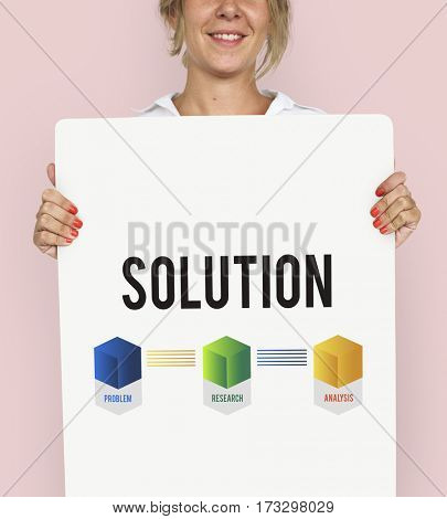 Analysis Management Marketing Solution Strategy