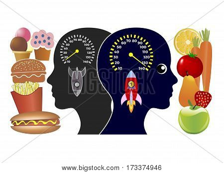 Energy Food and Junk Food. The impact of healthy and unhealthy diet on the activity of the brain