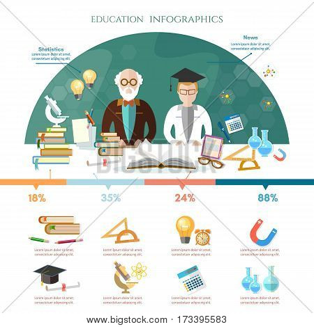 Education infographic professor and student learning open book of knowledge template education tools