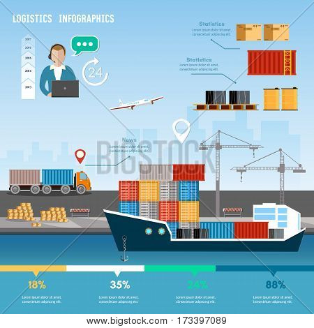 Shipping port vector. Sea transportation 24 hours logistic infographics. Global delivery concept logistics set of air cargo trucking rail transportation maritime shipping