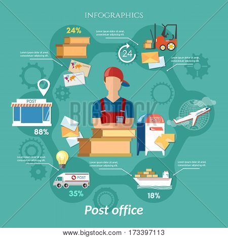 Postal delivery service infographic postman letters and parcels post office