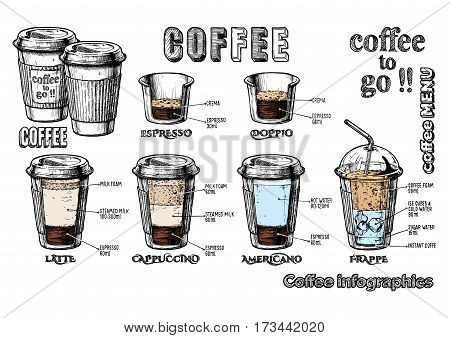 Vector coffee infographics set in vintage hand drawn style. Types of coffee-to-go in paper cups: espresso doppio latte cappuccino americano and frappe.