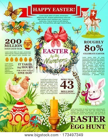 Easter facts infographic template. Easter egg hunt celebration traditions infochart with rabbit bunny, Easter eggs, chicken, chick, spring flower wreath with ribbon bow, lamb of God, cross and candle