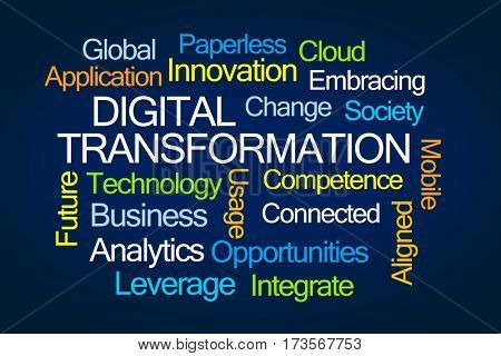 Digital Transformation Word Cloud on Blue Background